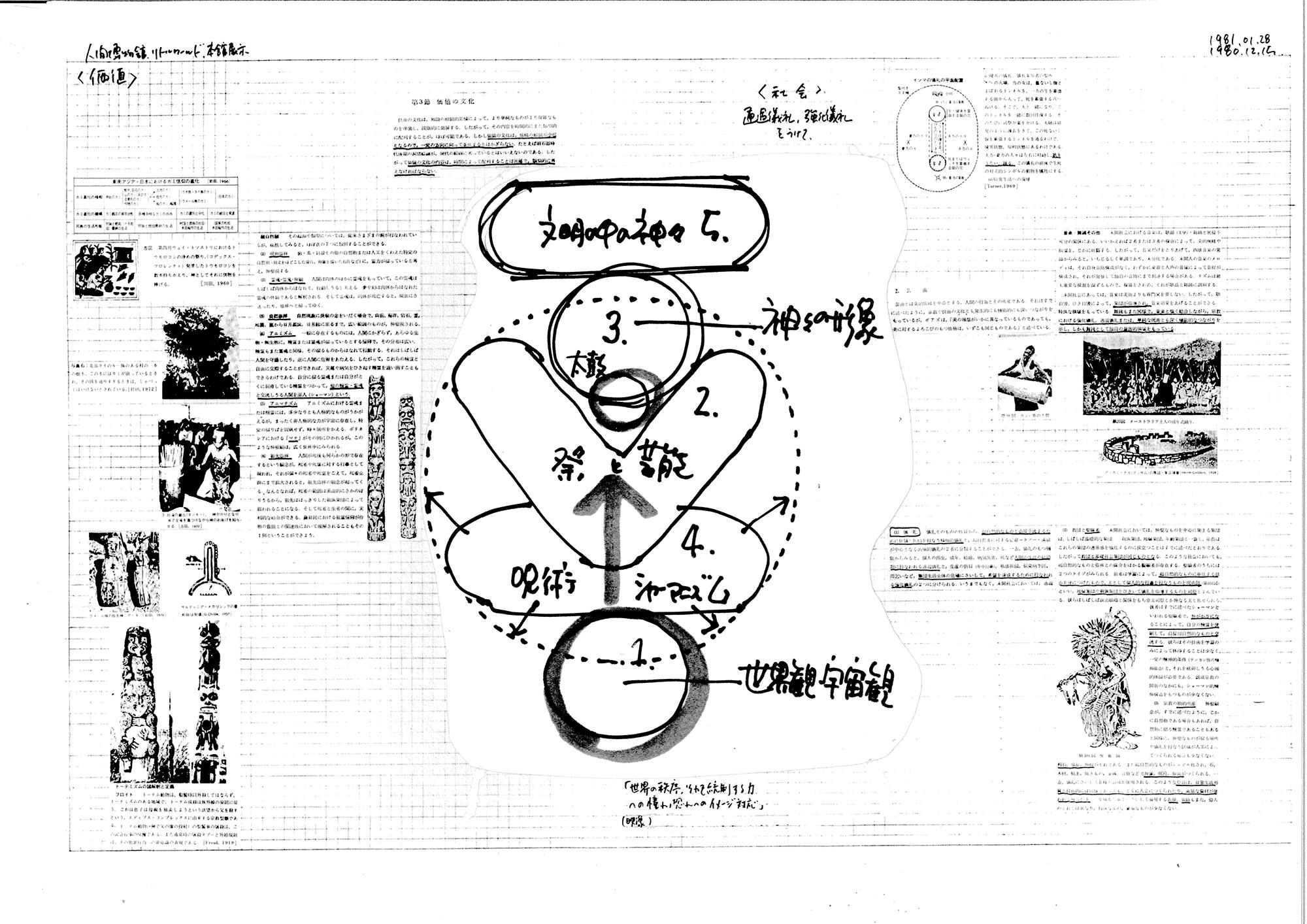 江戸東京博物館などの空間デザインでも知られる田中俊行のメモ。
